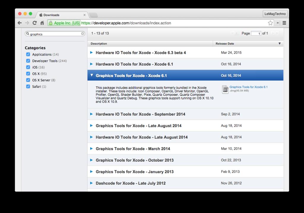 FPS sur Mac graphics tools xcode
