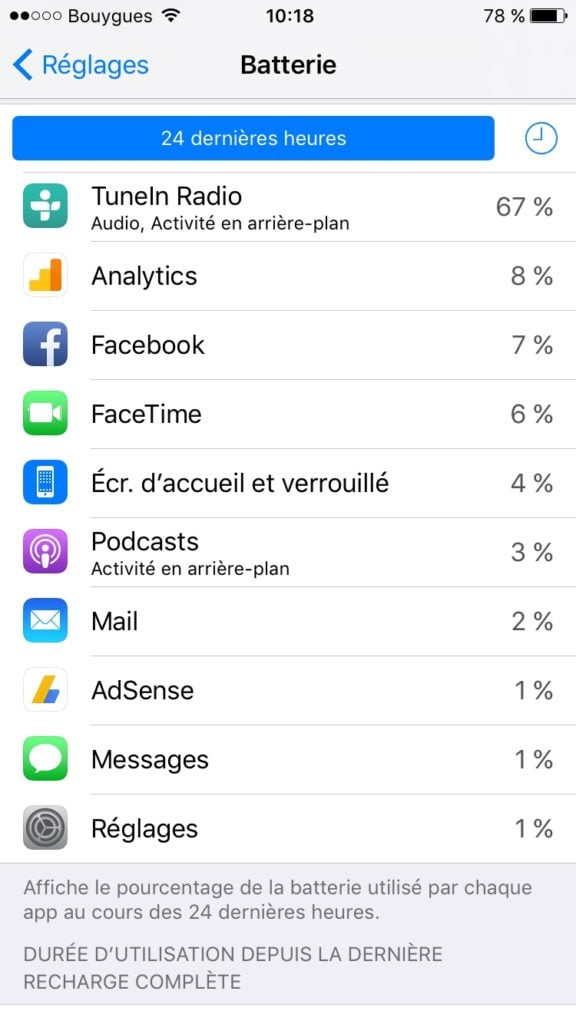optimiser batterie iphone 4s