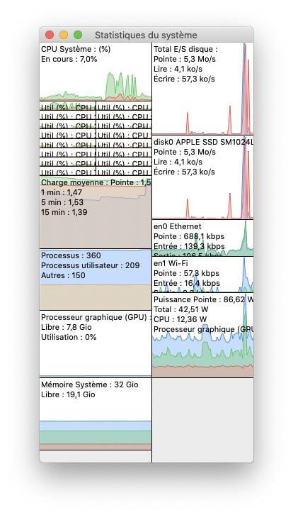 mac CPUSetter statistiques cpu