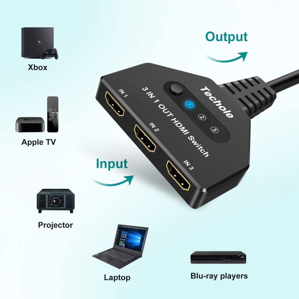 Switch HDMI 4K pour apple tv 4k